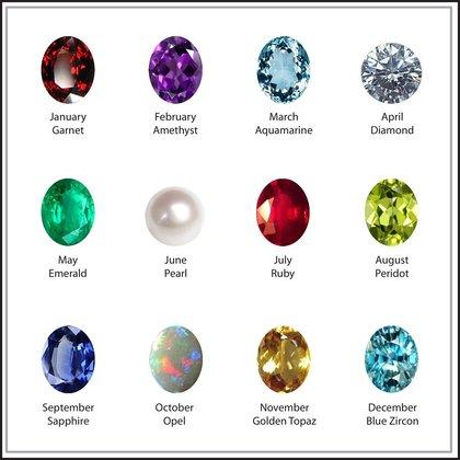 Kai-Mook Gems/Birthstone Chart - Kai-Mook Gems